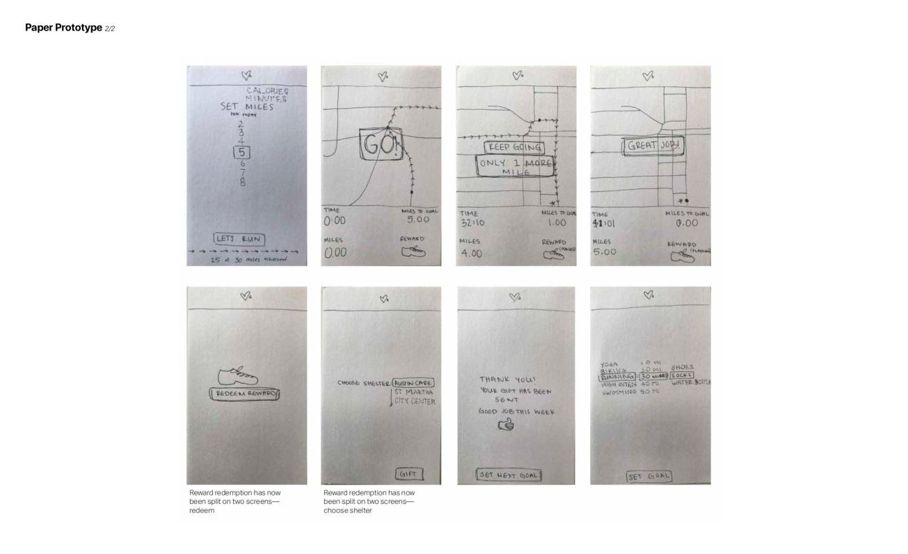 paper prototype 2